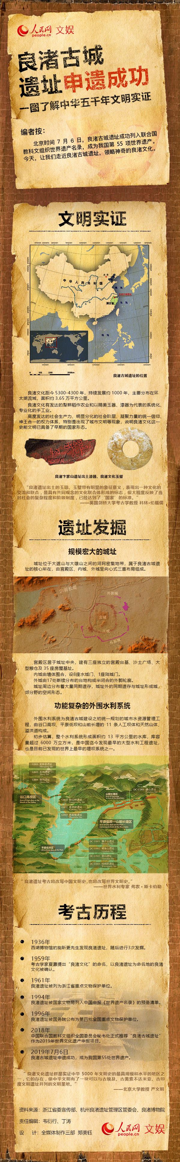 良渚古城遗址申遗成功 一图了解中华五千年文明实证