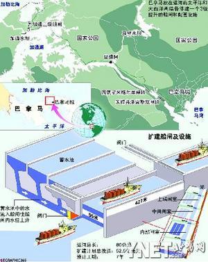 巴拿马运河将扩建 扩建后超级油轮过往自如